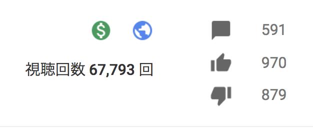 評価 ランキング 低 Youtube